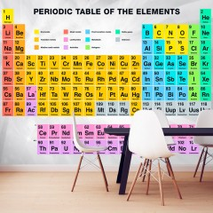 Artgeist Fototapete - Periodic Table of the Elements