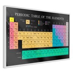 Poster - Mendeleev's Table [Poster]